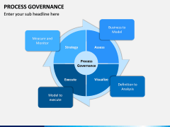 Process Governance PPT Slide 1