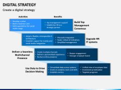 Digital Strategy PPT Slide 11