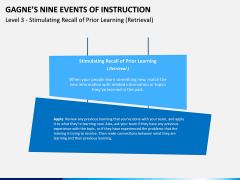 Gagne's Nine Events of Instruction PPT Slide 9