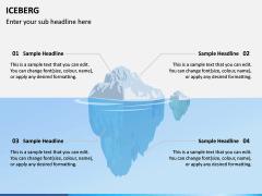 Iceberg PPT slide 6