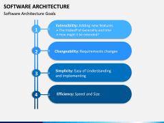 Software Architecture PPT Slide 9