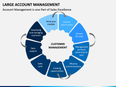 Large Account Management PPT Slide 8