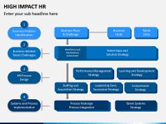 High Impact HR PPT Slide 10