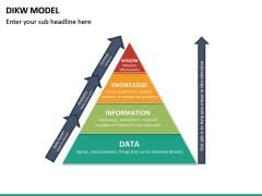 DIKW Model PPT Slide 12