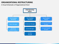 Organizational Restructuring PPT Slide 9