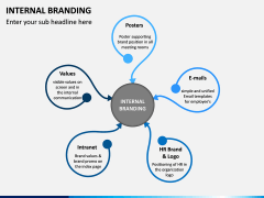 Internal Branding PPT Slide 2