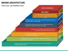 Brand Architecture PPT Slide 22