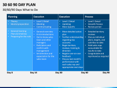 30 60 90 Day Plan PPT Slide 26