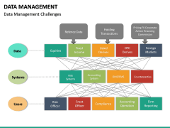 Data Management PPT slide 40