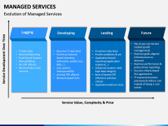 Managed Services PPT Slide 16