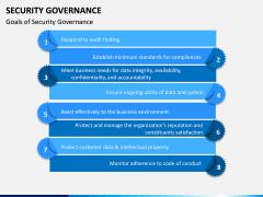 Security Governance PPT Slide 12