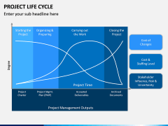Project life cycle PPT slide 24