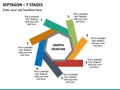 Septagon – 7 Stages PPT Slide 2