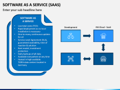 Software as a Service (SaaS) PPT Slide 5