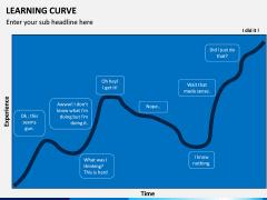 Learning Curve PPT Slide 10