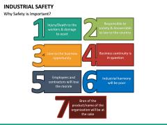 Industrial Safety PPT Slide 22