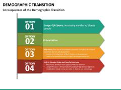 Demographic Transition PPT Slide 15