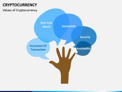 Cryptocurrency PPT Slide 6