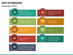 RFID Technology PPT Slide 28