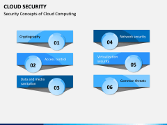 Cloud Security PPT Slide 13