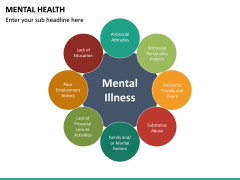 Mental Health PPT Slide 29