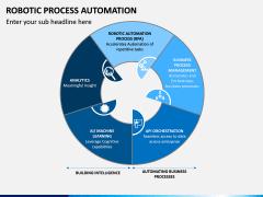 Robotic Process Automation PPT Slide 13