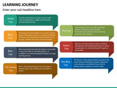 Learning Journey PPT Slide 26