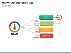 Know Your Customer (KYC) PPT Slide 26