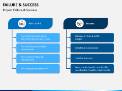 Failure and Success PPT Slide 2