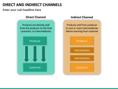 Direct and Indirect Channels PPT Slide 15