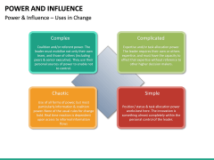 Power and Influence PPT Slide 14