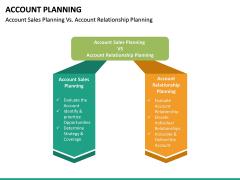 Account Planning PPT Slide 16