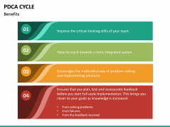 PDCA Cycle PPT Slide 36