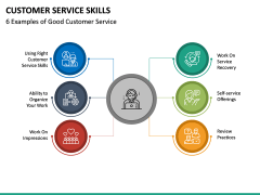 Customer Service Skills PPT Slide 23