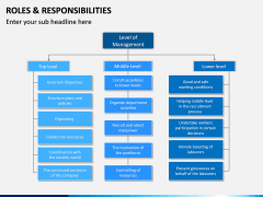 Roles and Responsibilities PPT Slide 16
