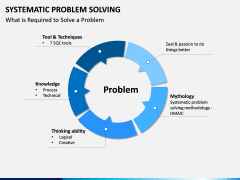 Systematic Problem Solving PPT Slide 11