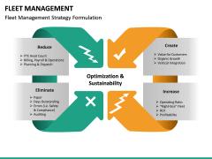 Fleet Management PPT Slide 27