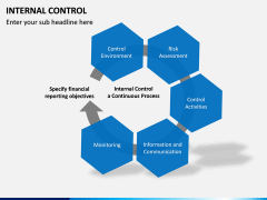 Internal Control PPT slide 8
