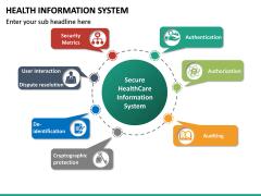 Health Information System PPT slide 21
