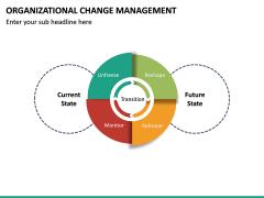Organizational Change Management PPT Slide 30