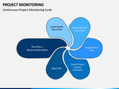 Project Monitoring PPT Slide 7