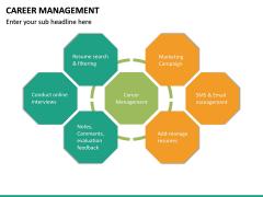 Career Management PPT Slide 19