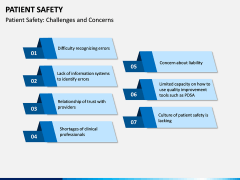 Patient Safety PPT Slide 10