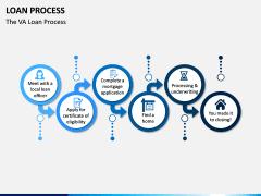 Loan Process PPT Slide 13