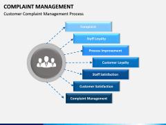 Complaint Management PPT slide 4
