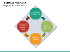 IT Business Alignment PPT Slide 30