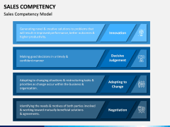Sales Competency PPT Slide 4
