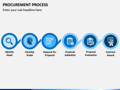Procurement Process PPT Slide 13