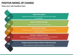 Positive Model of Change PPT Slide 16