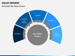 Value Drivers PPT Slide 4